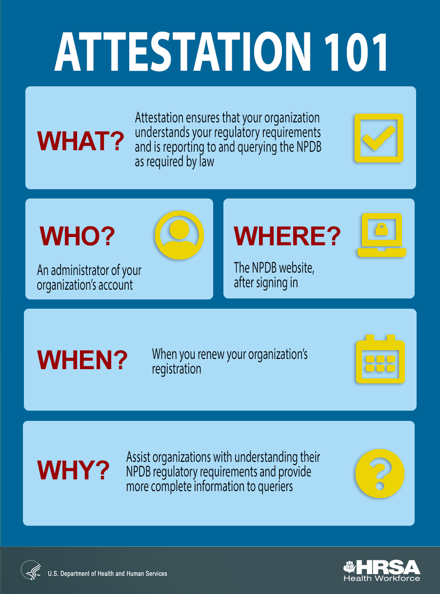 Attestation Infographic. Text only version below.